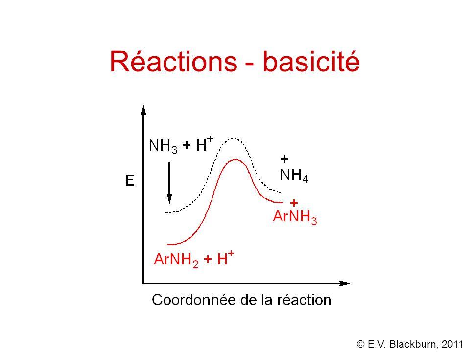 Réactions - basicité