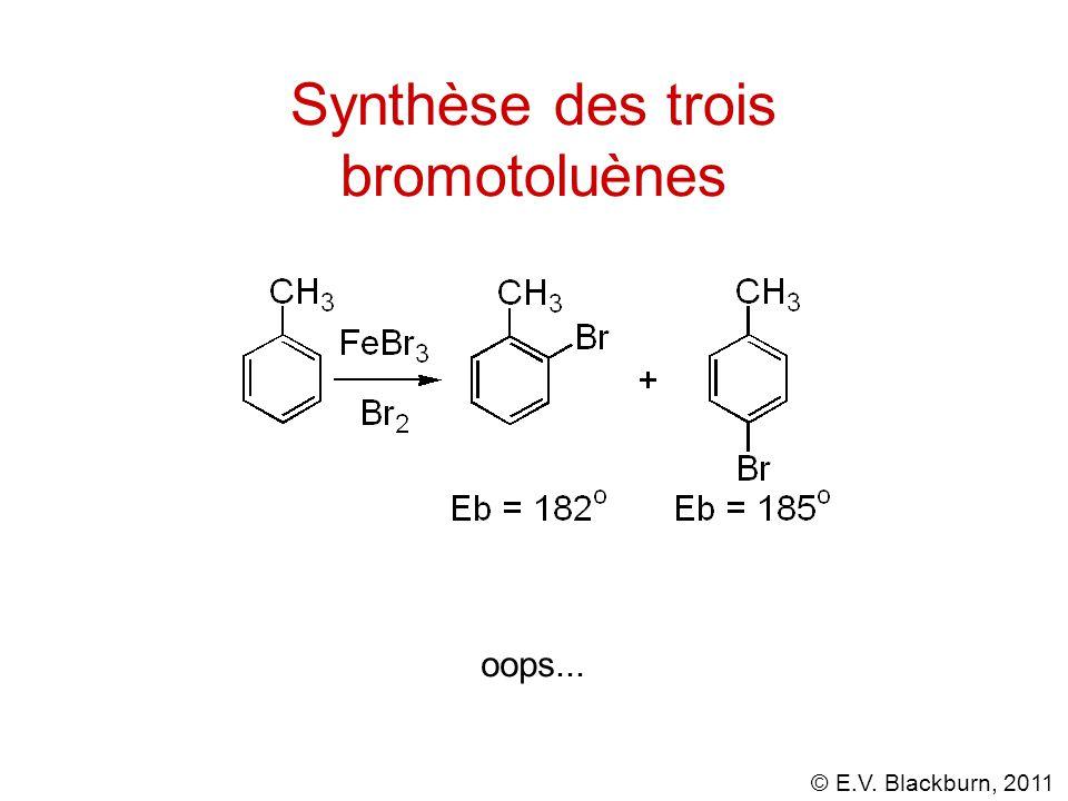 Synthèse des trois bromotoluènes