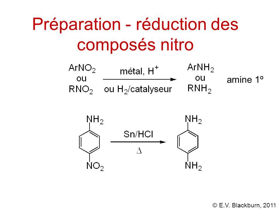 Préparation - réduction des composés nitro