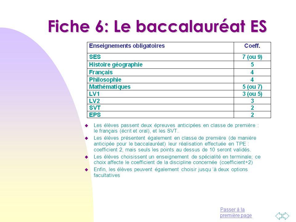 Fiche 6: Le baccalauréat ES
