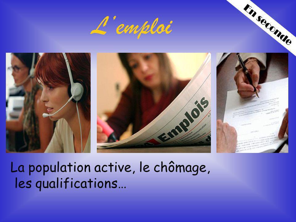 L'emploi La population active, le chômage, les qualifications…