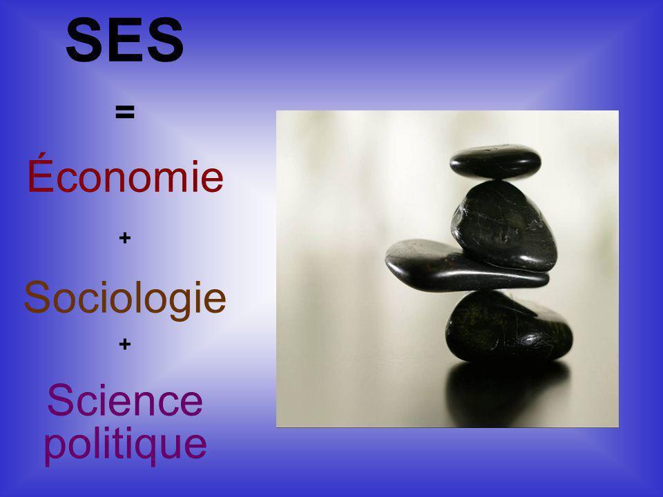SES = Économie + Sociologie Science politique