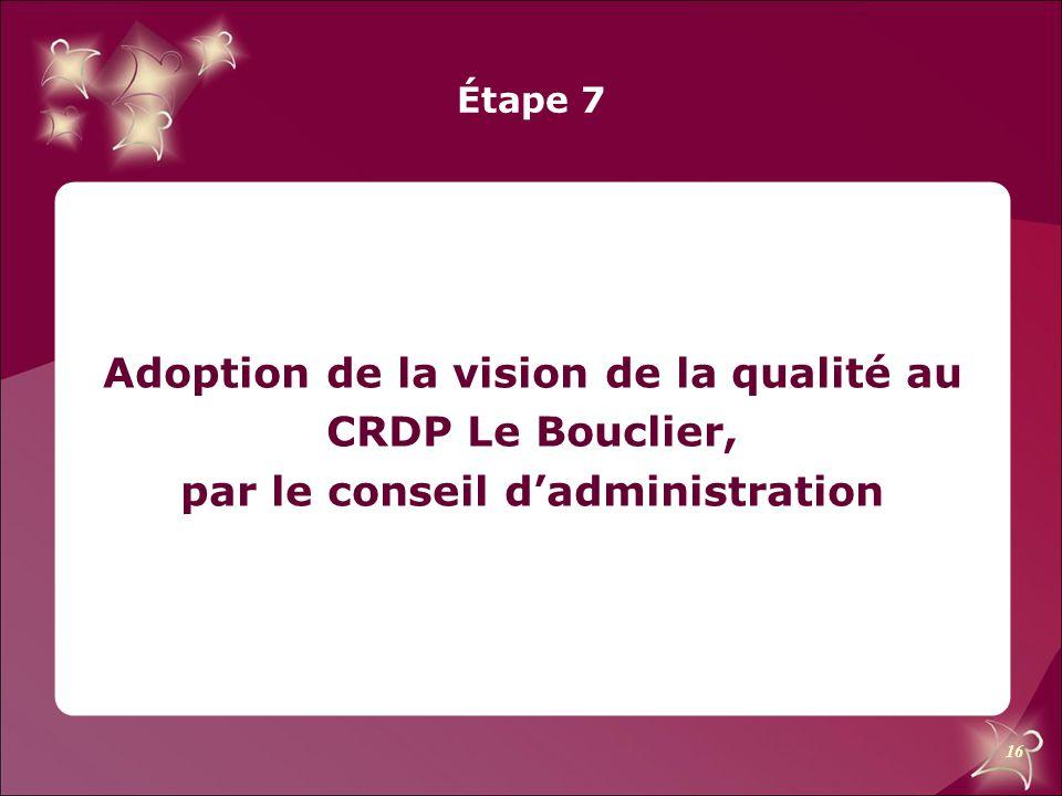 Adoption de la vision de la qualité au par le conseil d'administration