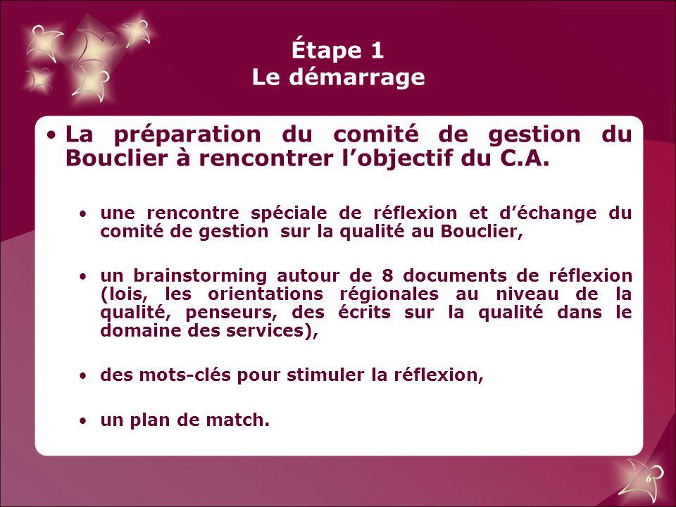 Étape 1 Le démarrage La préparation du comité de gestion du Bouclier à rencontrer l'objectif du C.A.