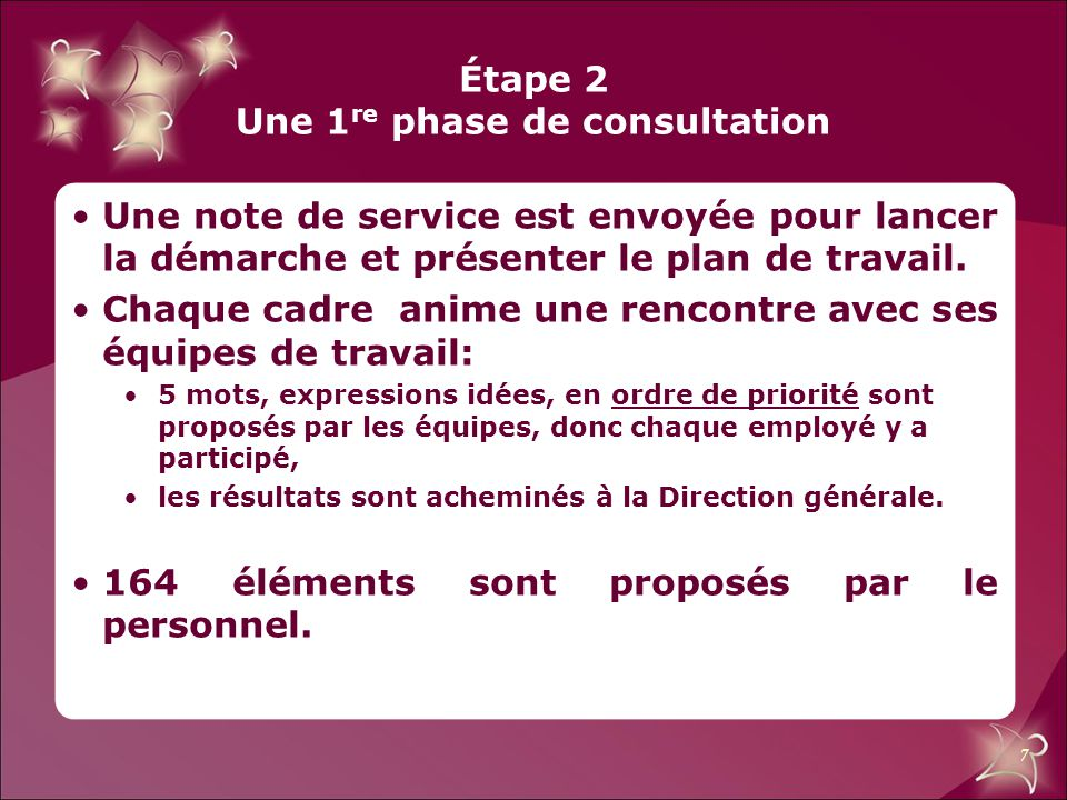 Étape 2 Une 1re phase de consultation