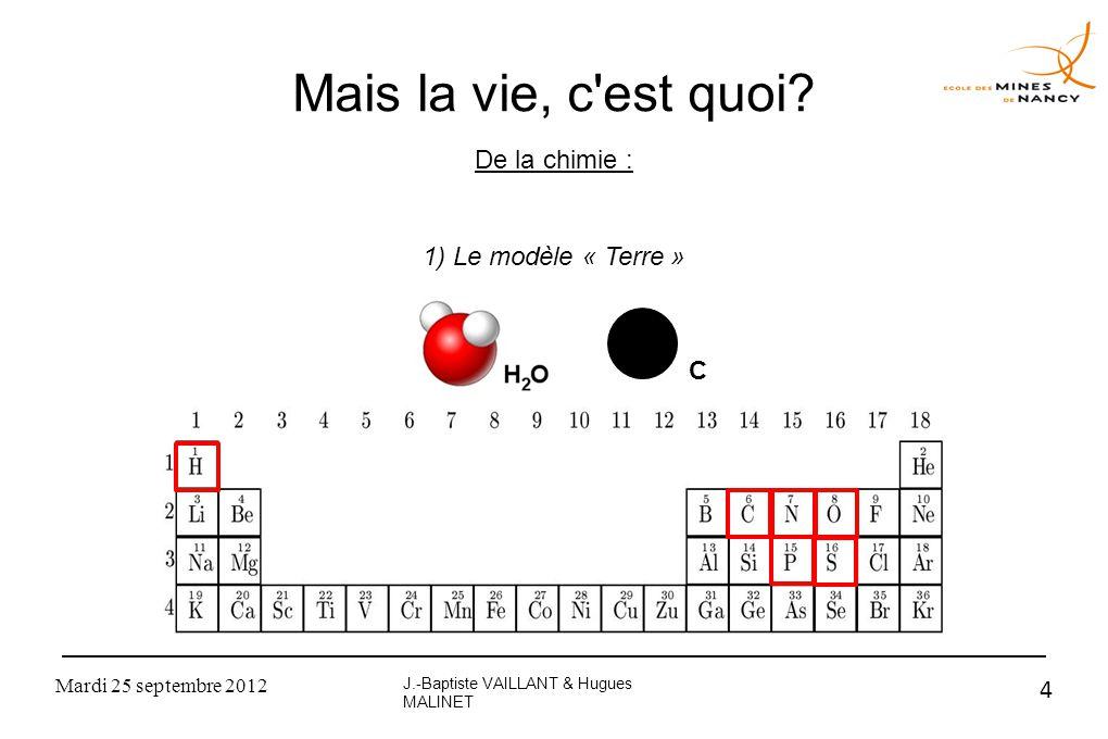 De la chimie : 1) Le modèle « Terre »