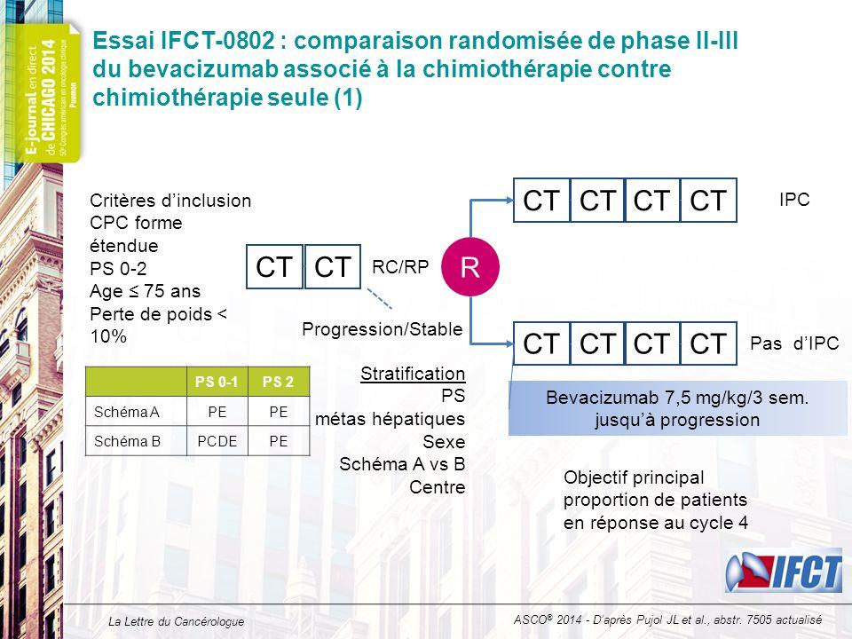 Bevacizumab 7,5 mg/kg/3 sem. jusqu'à progression