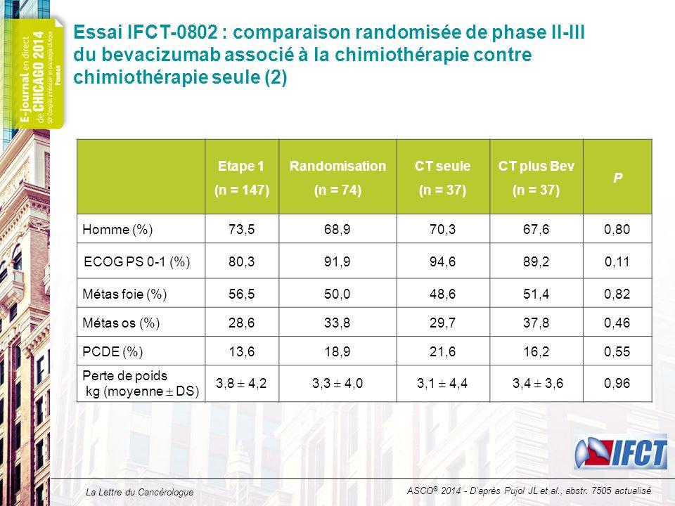 Essai IFCT-0802 : comparaison randomisée de phase II-III du bevacizumab associé à la chimiothérapie contre chimiothérapie seule (2)