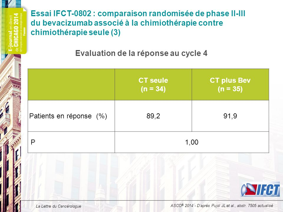 Evaluation de la réponse au cycle 4
