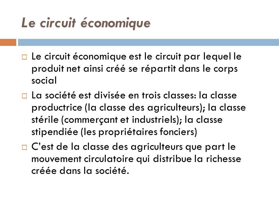 Le circuit économique Le circuit économique est le circuit par lequel le produit net ainsi créé se répartit dans le corps social.