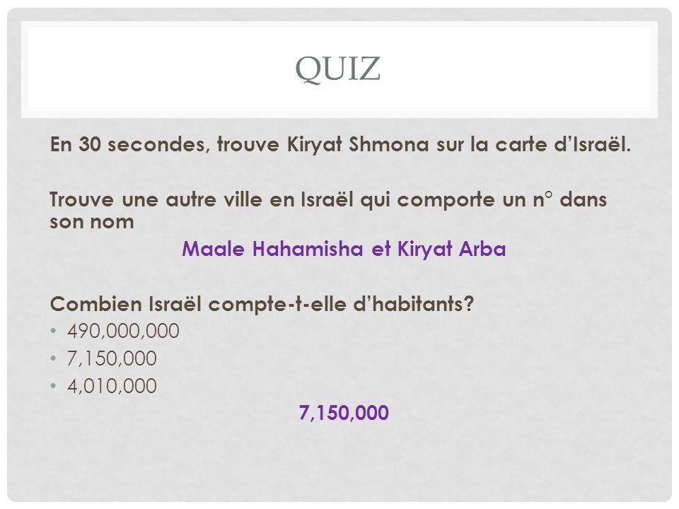 Maale Hahamisha et Kiryat Arba