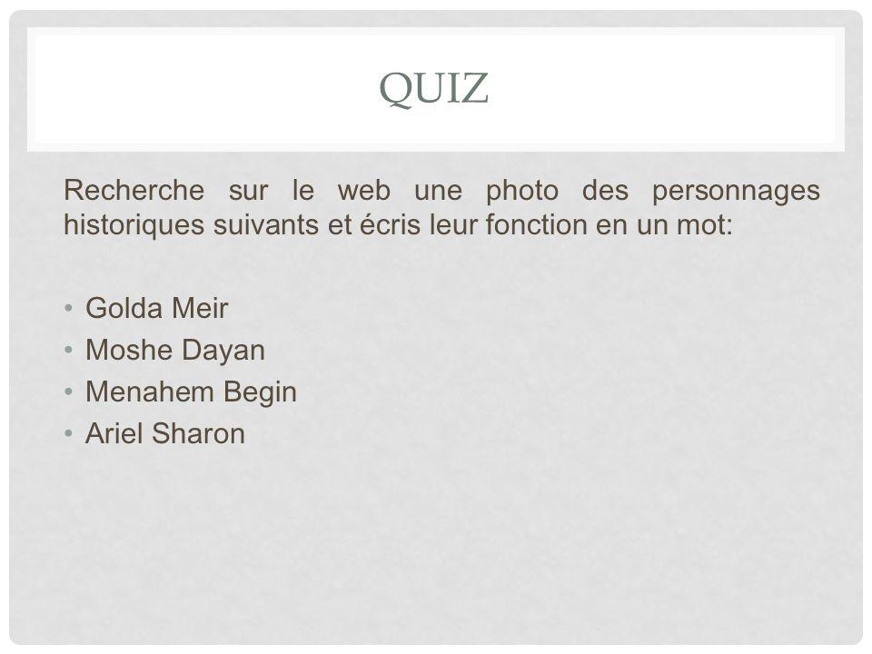 QUIZ Recherche sur le web une photo des personnages historiques suivants et écris leur fonction en un mot:
