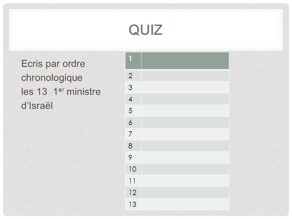 QUIZ Ecris par ordre chronologique les 13 1er ministre d'Israël 1 2 3