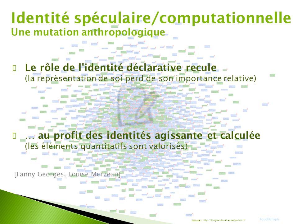 Identité spéculaire/computationnelle Une mutation anthropologique