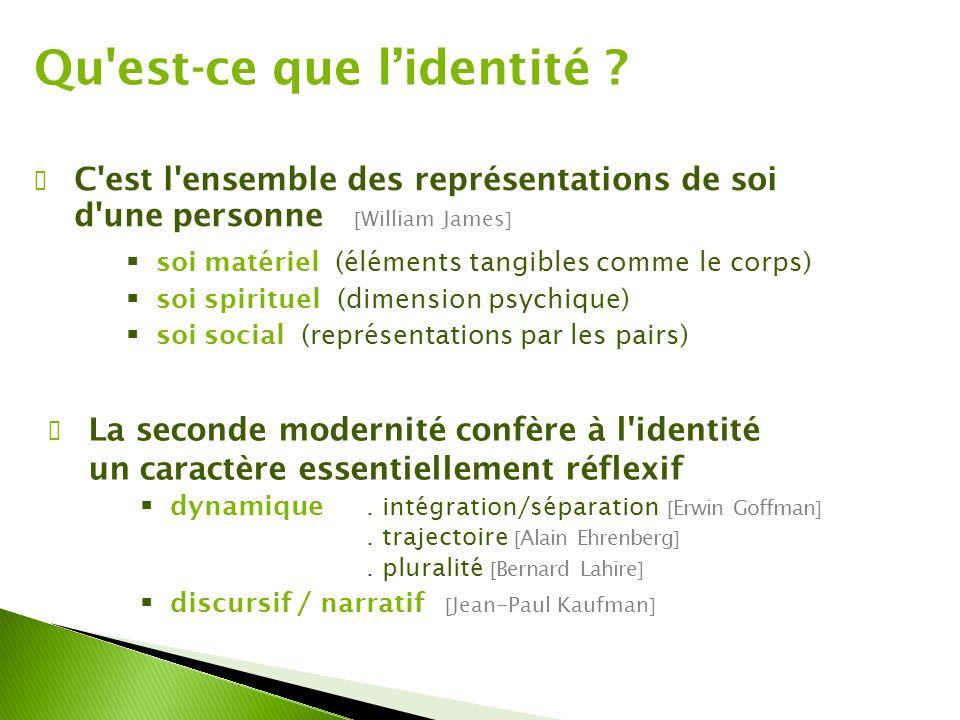 Qu est-ce que l'identité