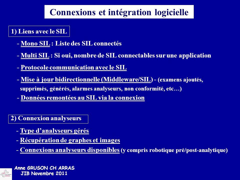 Connexions et intégration logicielle