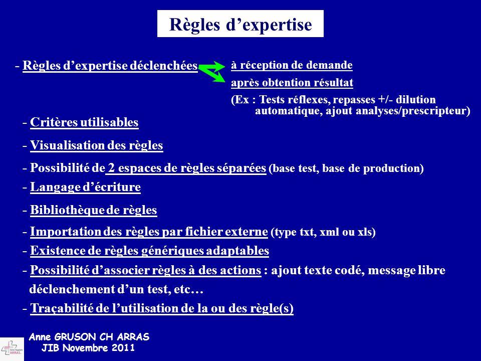 Règles d'expertise - Règles d'expertise déclenchées