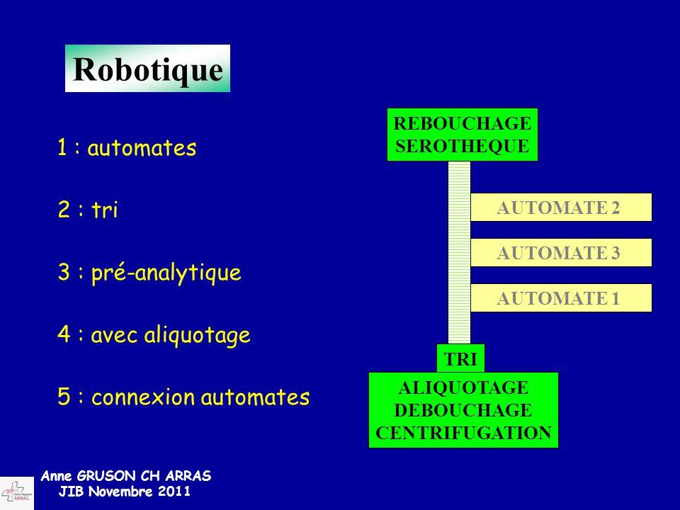 Robotique 1 : automates 2 : tri 3 : pré-analytique 4 : avec aliquotage
