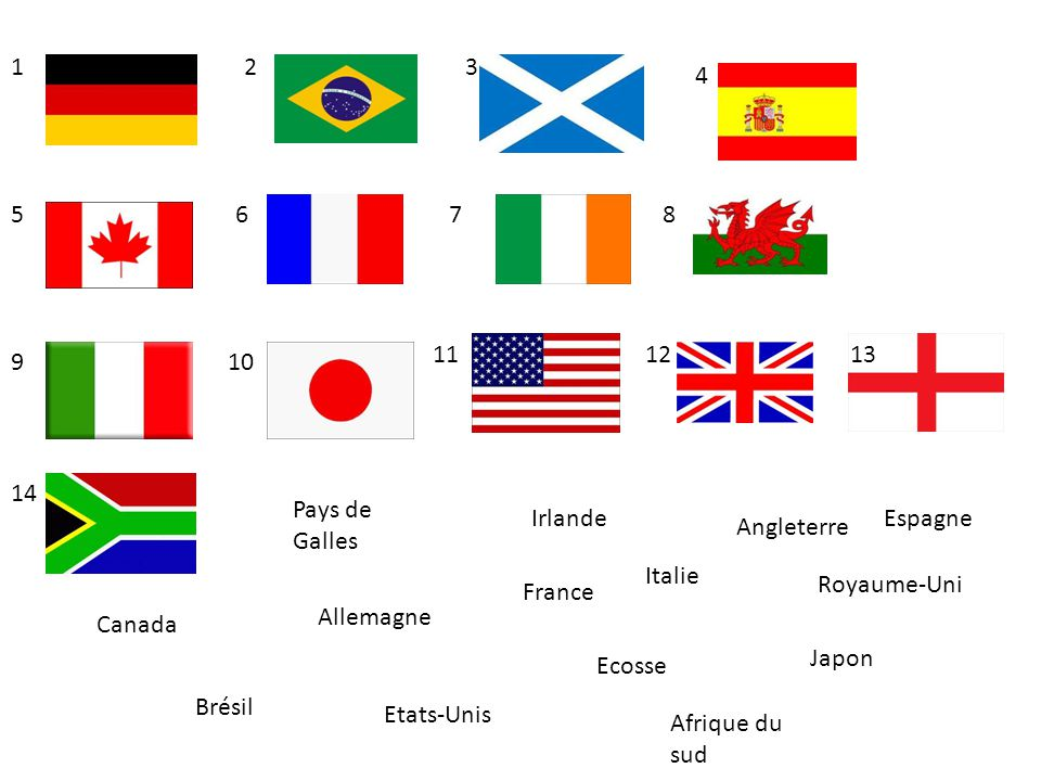 1 2. 3. 4. 5. 6. 7. 8. 11. 12. 13. 9. 10. 14. Pays de Galles. Irlande. Espagne. Angleterre.
