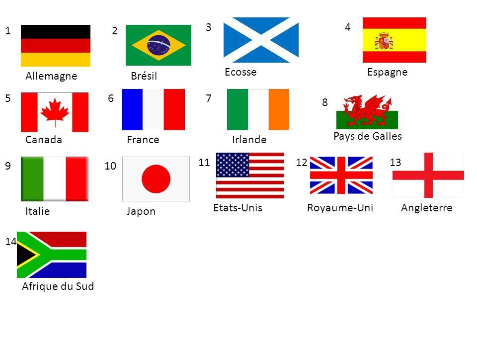 3 4. 1. 2. Ecosse. Espagne. Allemagne. Brésil. 5. 6. 7. 8. Pays de Galles. Canada. France.
