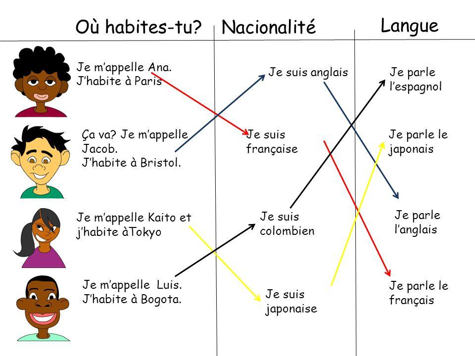 Langue Où habites-tu Nacionalité Je m'appelle Ana. J'habite à Paris