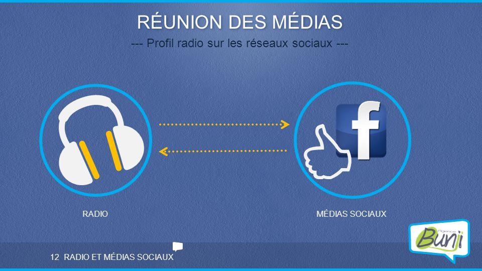 --- Profil radio sur les réseaux sociaux ---