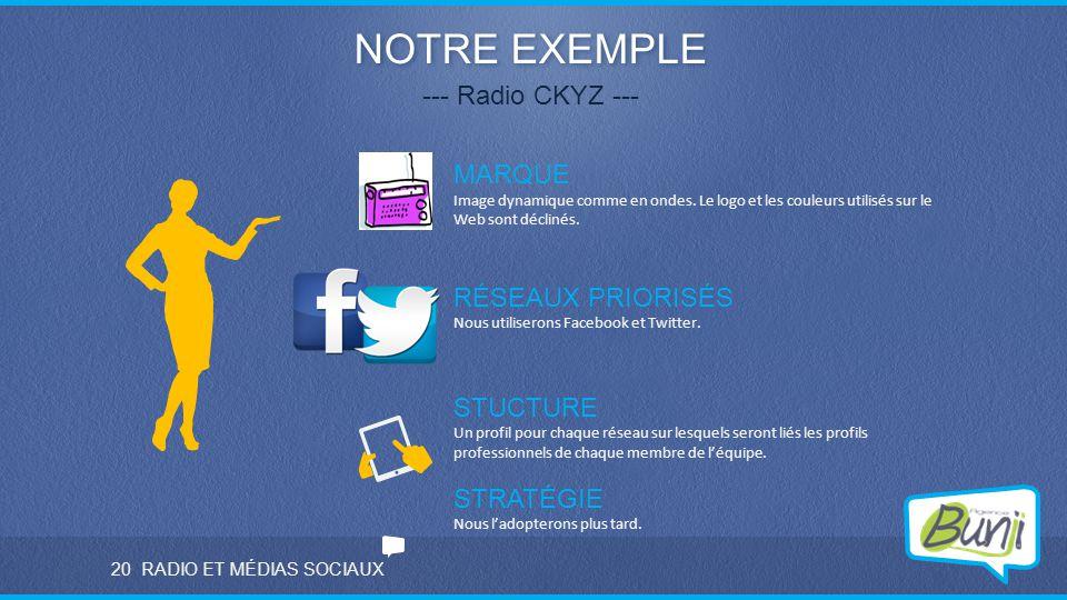 NOTRE EXEMPLE --- Radio CKYZ --- MARQUE RÉSEAUX PRIORISÉS STUCTURE