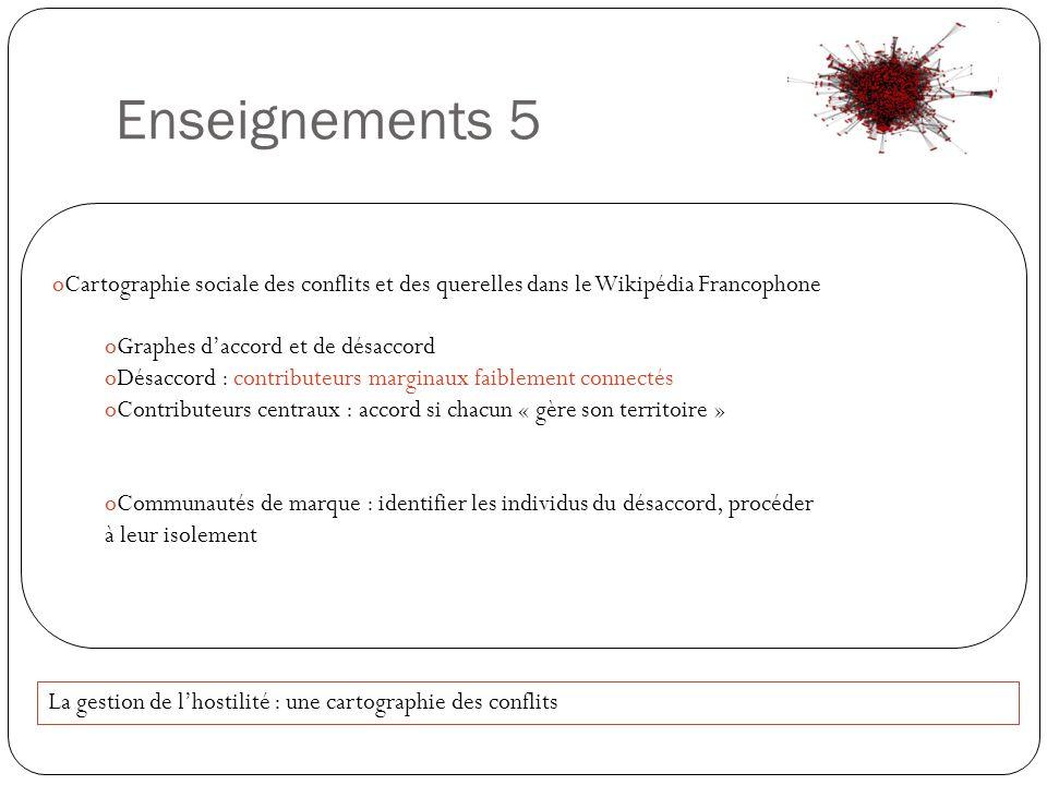 Enseignements 5 Cartographie sociale des conflits et des querelles dans le Wikipédia Francophone. Graphes d'accord et de désaccord.