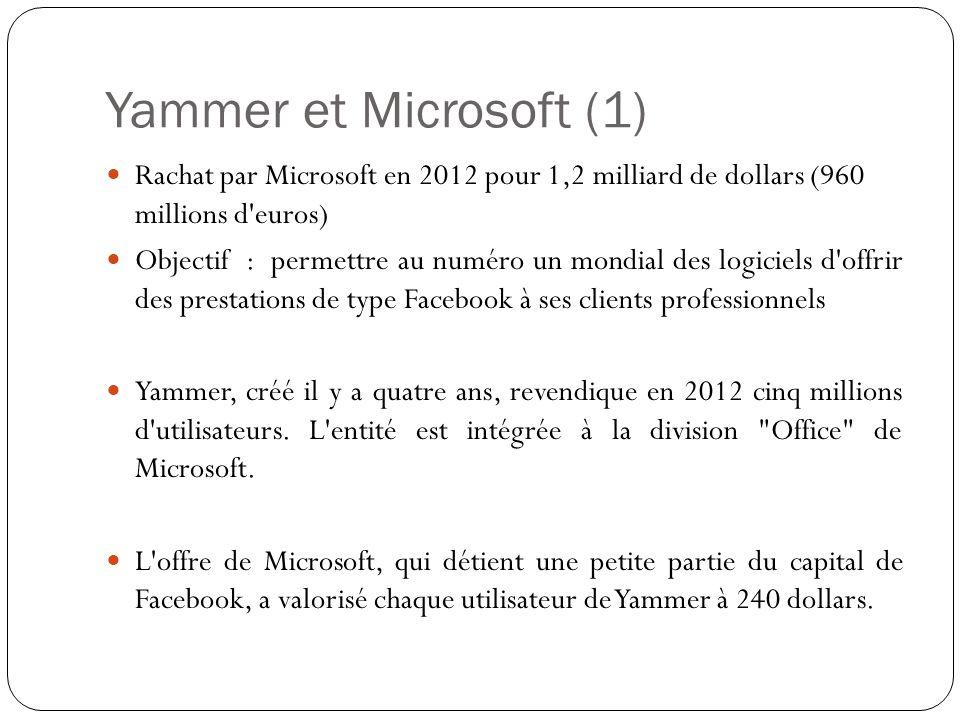 Yammer et Microsoft (1) Rachat par Microsoft en 2012 pour 1,2 milliard de dollars (960 millions d euros)