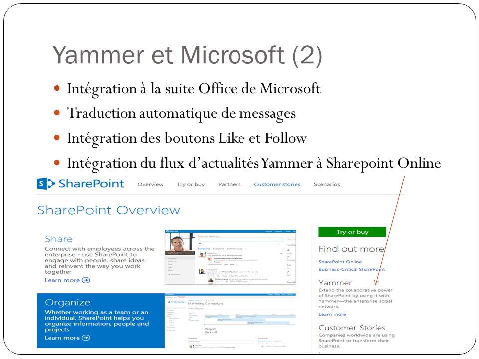 Yammer et Microsoft (2) Intégration à la suite Office de Microsoft