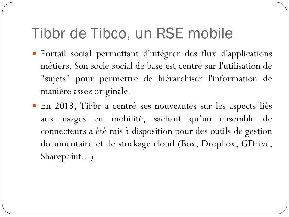 Tibbr de Tibco, un RSE mobile