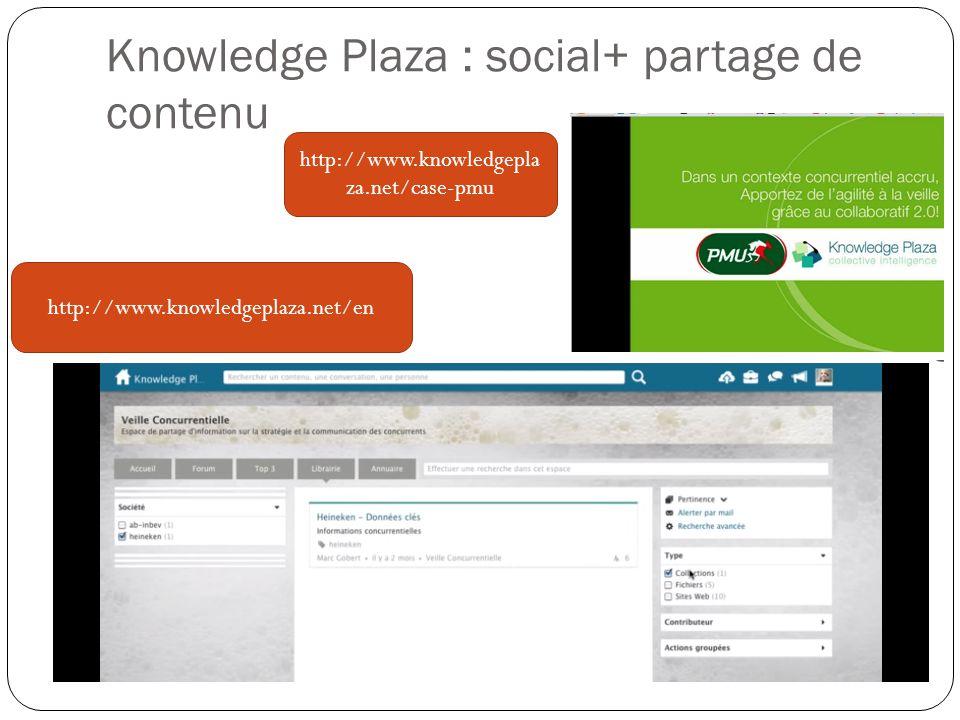 Knowledge Plaza : social+ partage de contenu