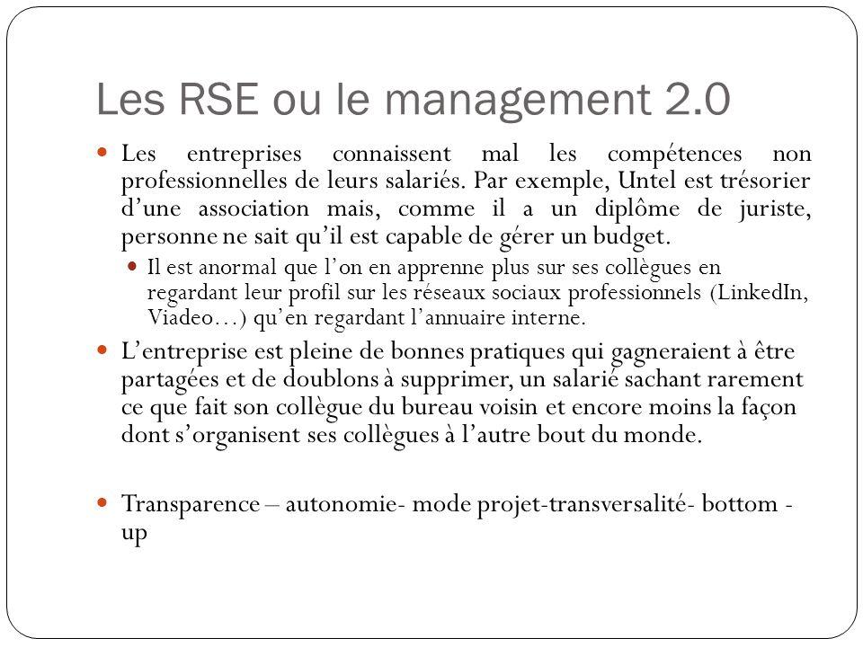 Les RSE ou le management 2.0