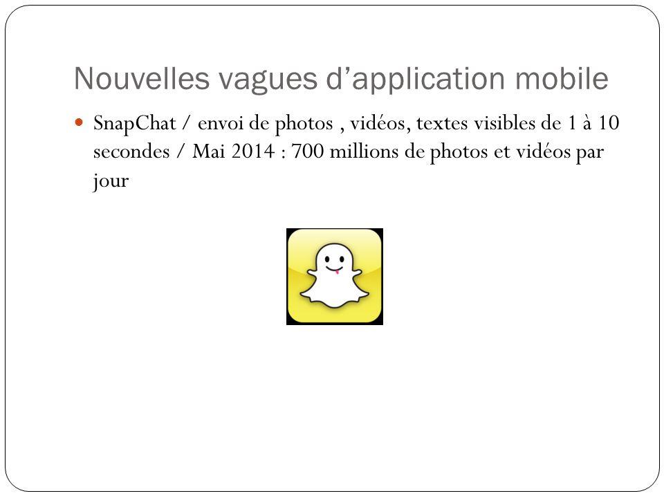 Nouvelles vagues d'application mobile