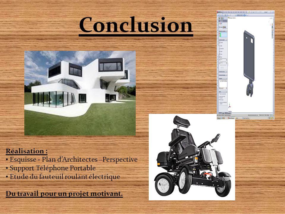 Conclusion Réalisation : Esquisse - Plan d'Architectes –Perspective
