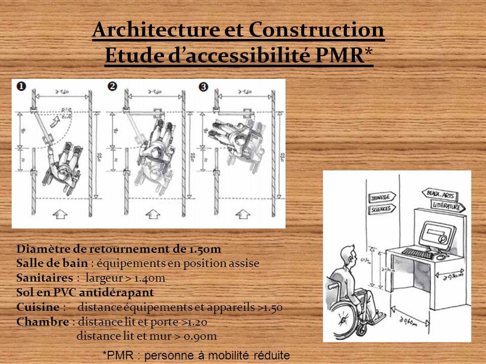 Etude d'accessibilité PMR*