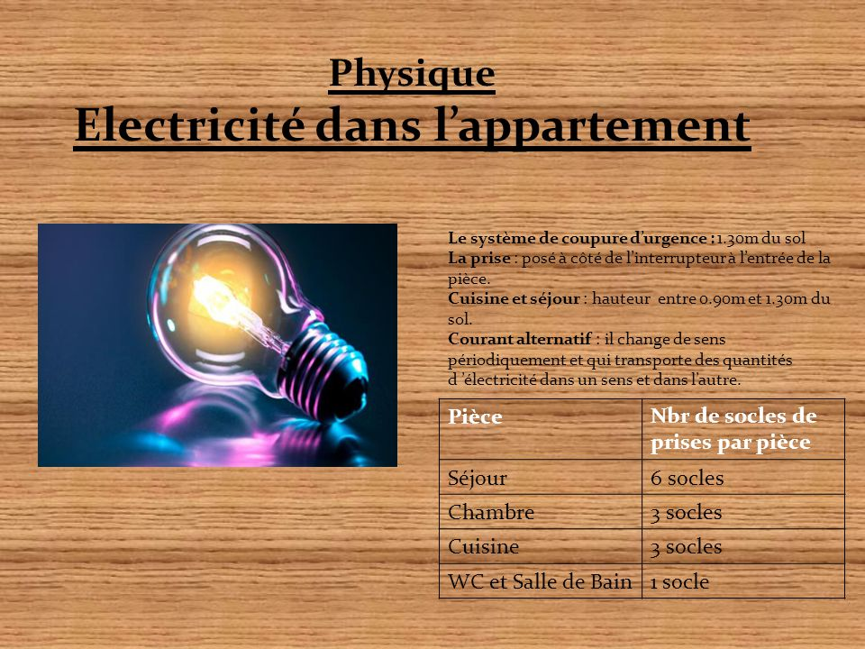 Electricité dans l'appartement