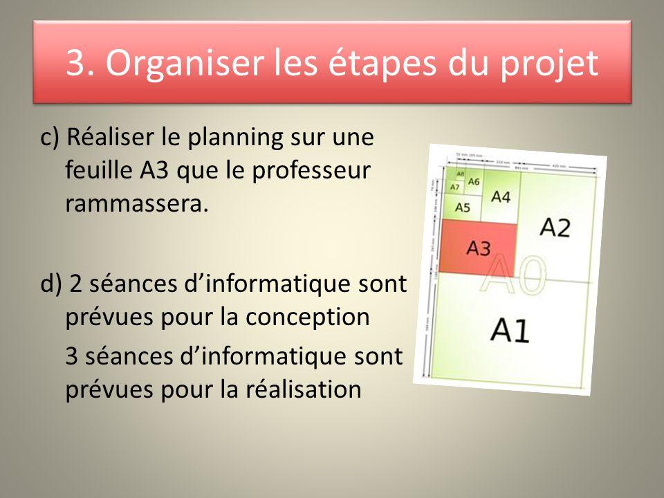 3. Organiser les étapes du projet