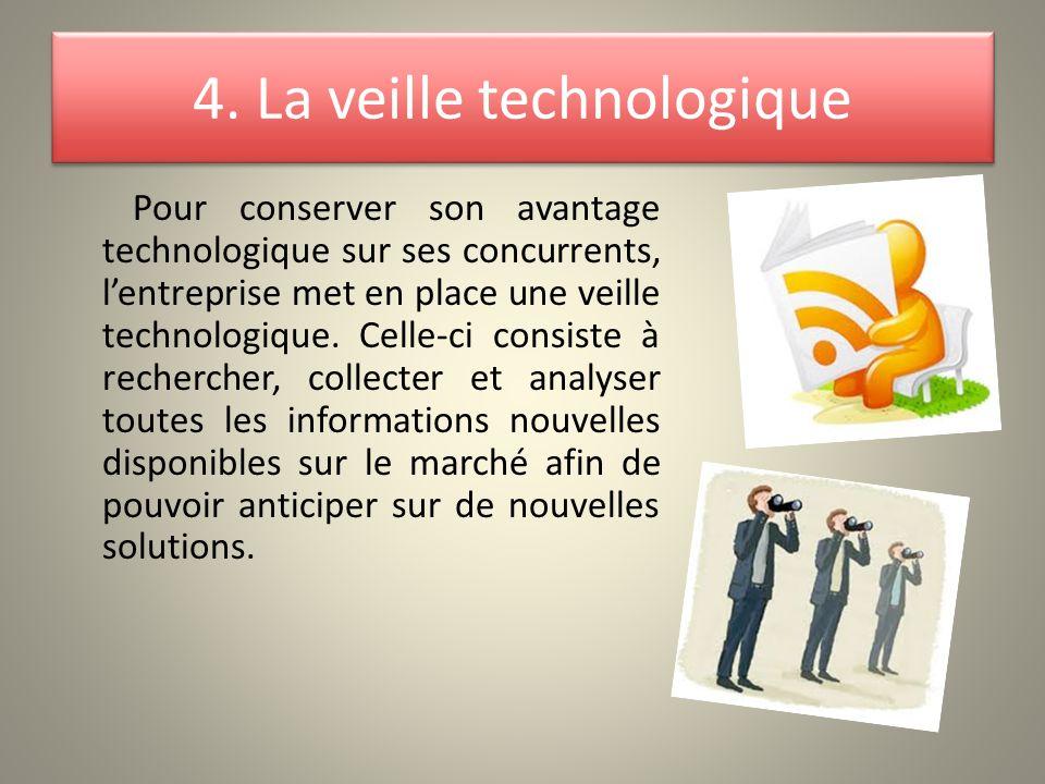 4. La veille technologique
