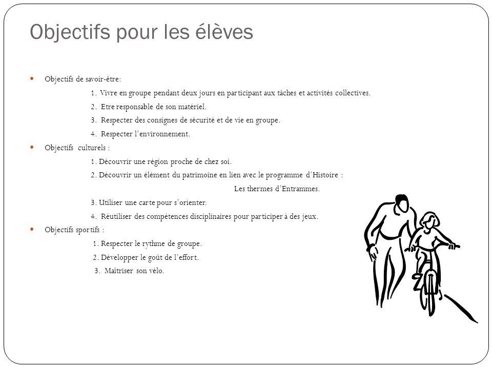 Objectifs pour les élèves
