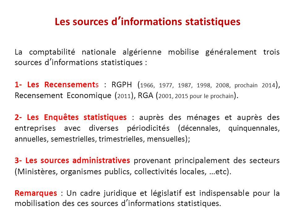 Les sources d'informations statistiques