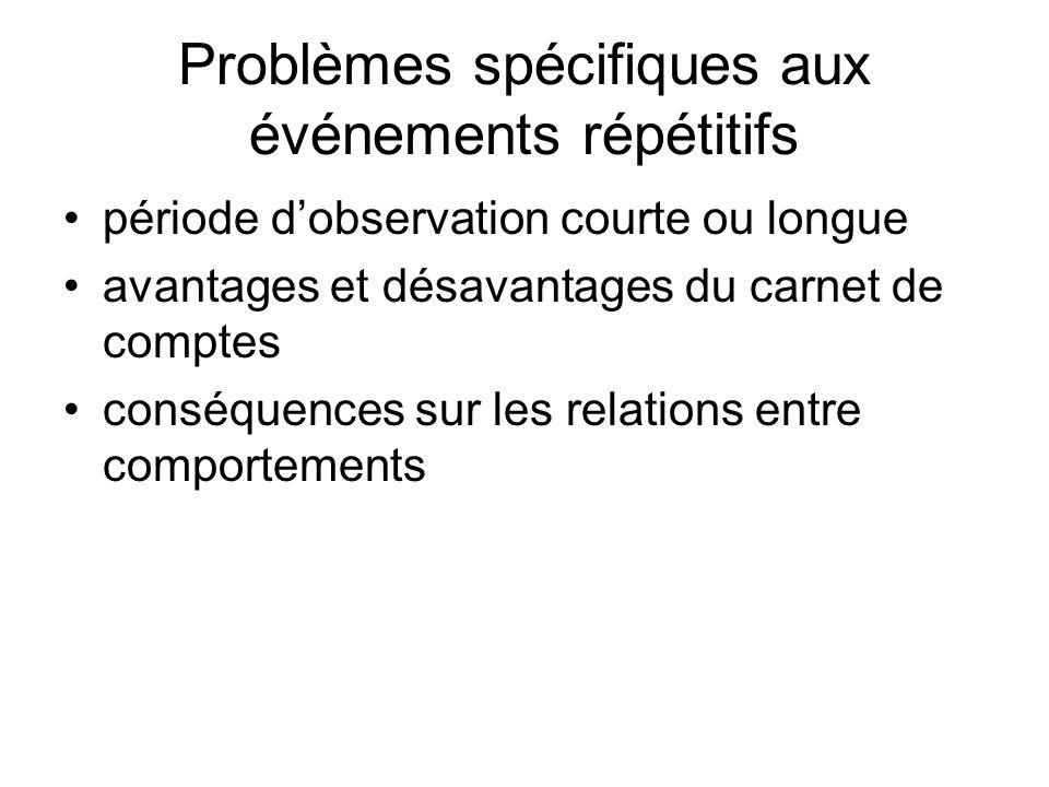 Problèmes spécifiques aux événements répétitifs