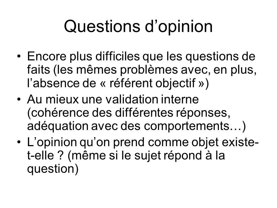Questions d'opinion Encore plus difficiles que les questions de faits (les mêmes problèmes avec, en plus, l'absence de « référent objectif »)