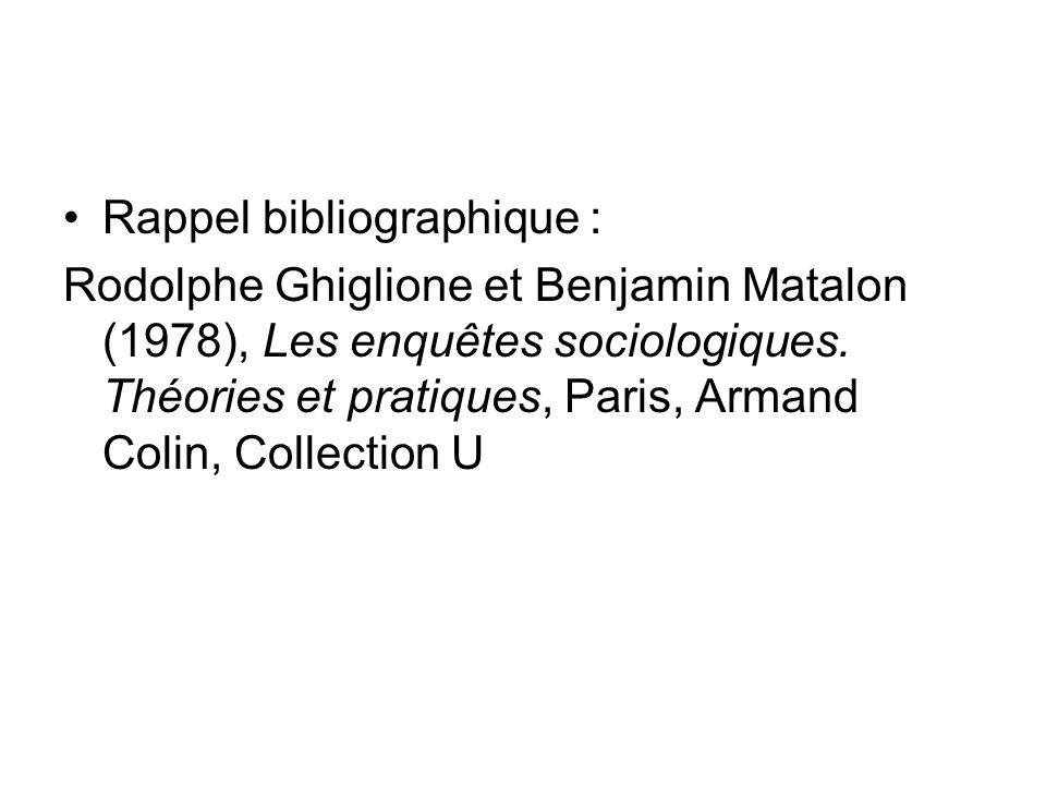 Rappel bibliographique :