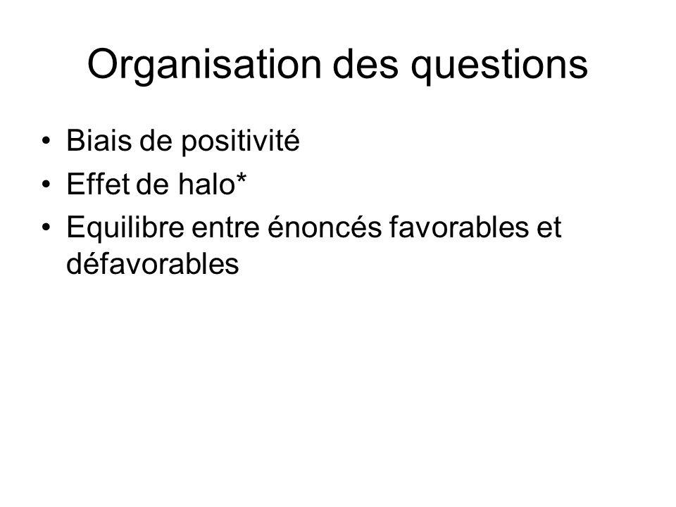 Organisation des questions