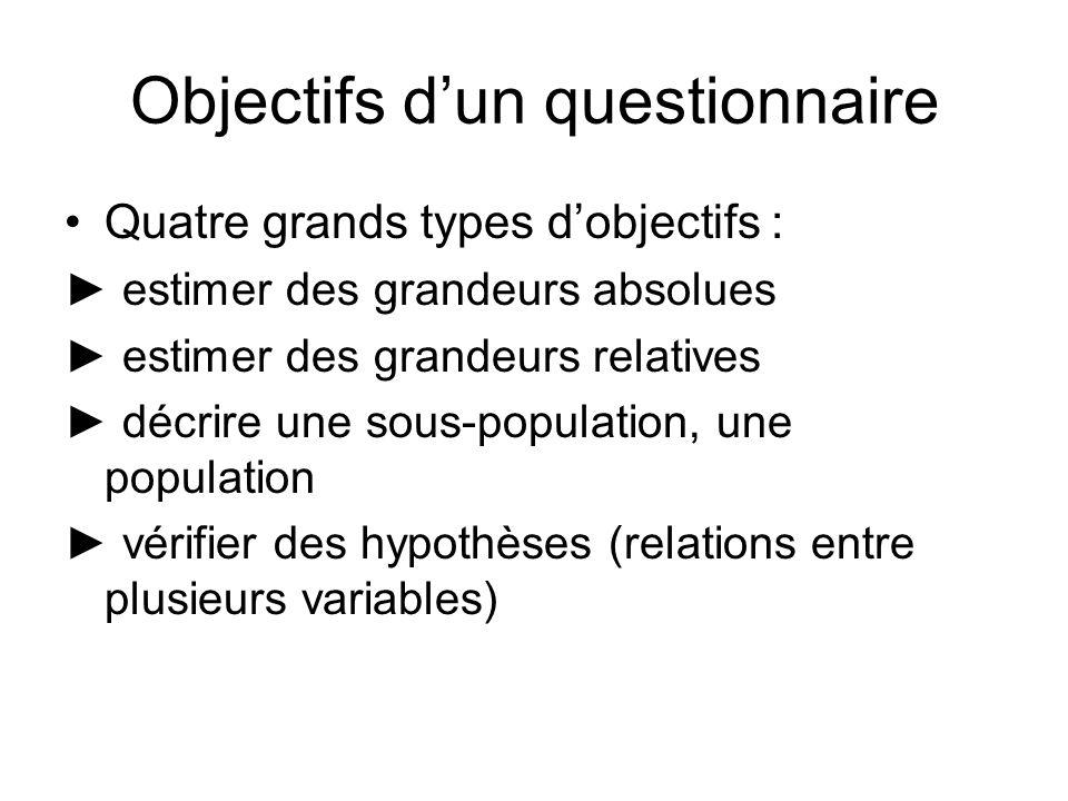 Objectifs d'un questionnaire
