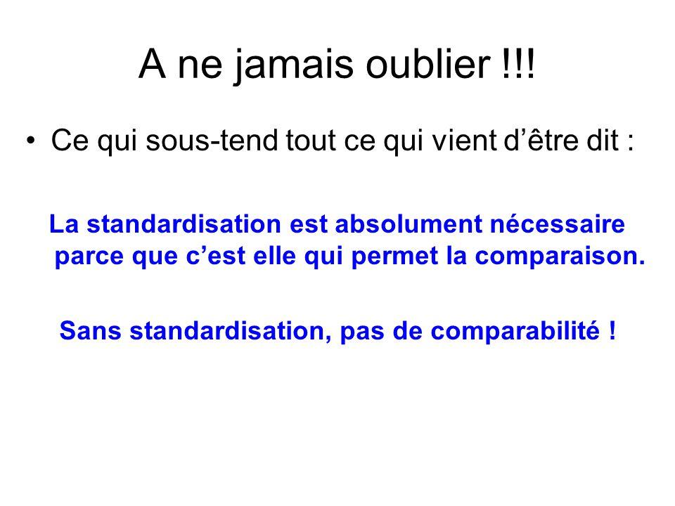 Sans standardisation, pas de comparabilité !