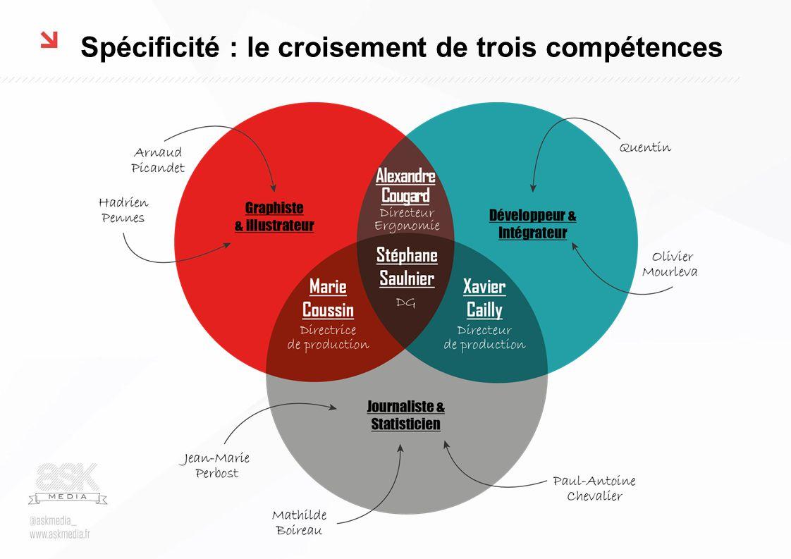 Infographie : L'Antisèche du Parisien magazine