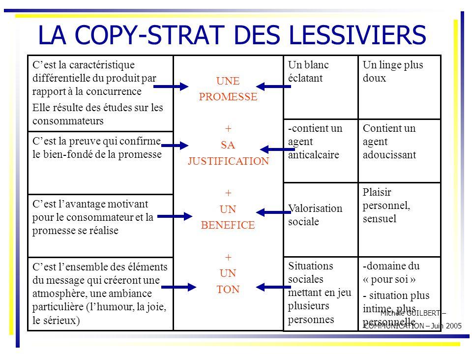 LA COPY-STRAT DES LESSIVIERS