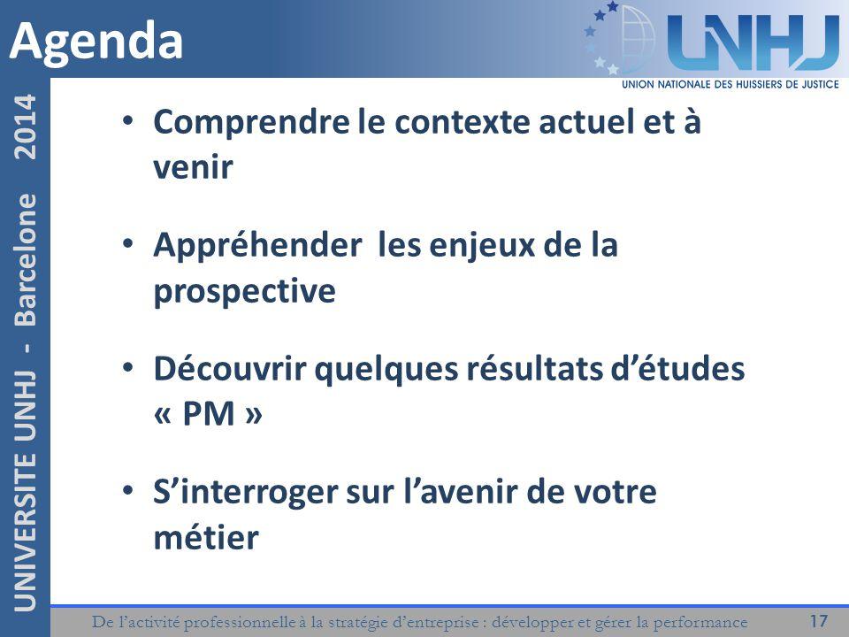 Agenda Comprendre le contexte actuel et à venir
